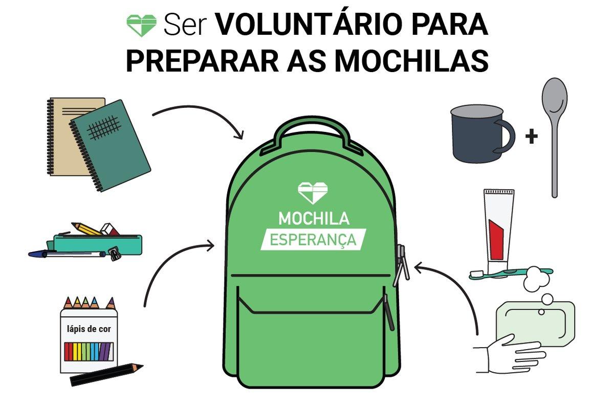 Mochila Esperança - Montagem Kit - Turno Manhã - 27/12/2019