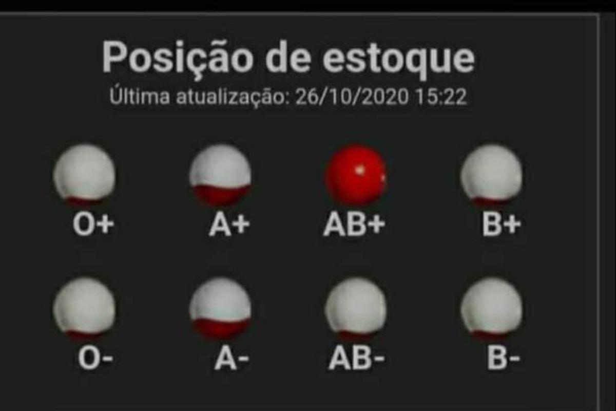 DOAÇÃO DE SANGUE- HOSPITAL SÃO PAULO