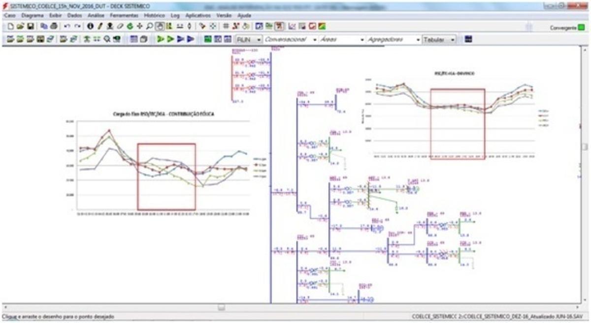 Simulação de Estudo Operacional de Fluxo de Carga usando o Anarede