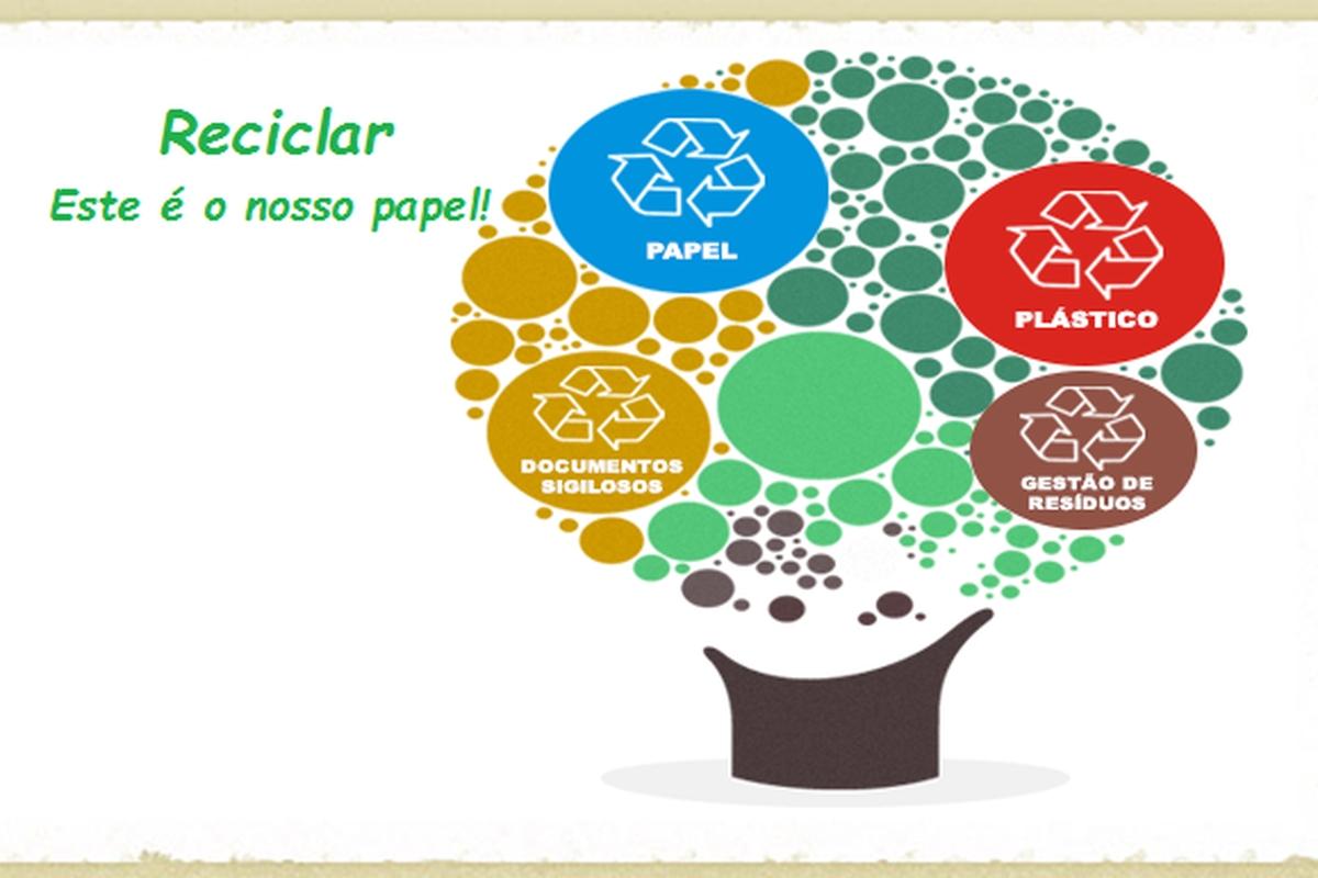 Programa de Ecoeficiência - DOAÇÃO DE RESÍDUOS RECICLÁVEIS